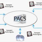 RIS-PACS. Disposizioni.