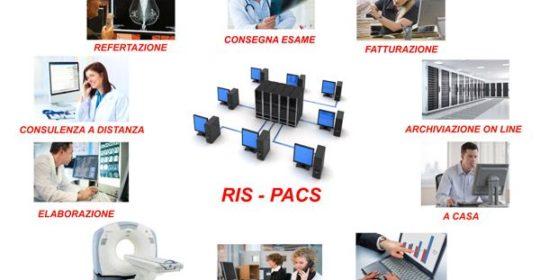 """Federazione Ordini dei TSRM e delle professioni sanitarie tecniche, della riabilitazione e della prevenzione. """"La Teleradiologia"""", richiesta incontro."""