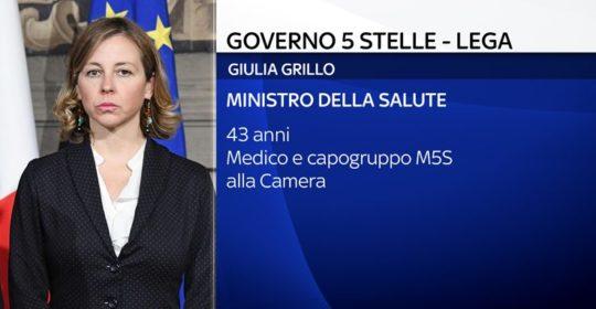 Governo «politico» giallo-verde guidato da Giuseppe Conte: Giulia Grillo alla Salute.