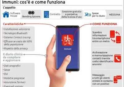 Immuni: come funziona l'App Italiana contro il coronavirus.